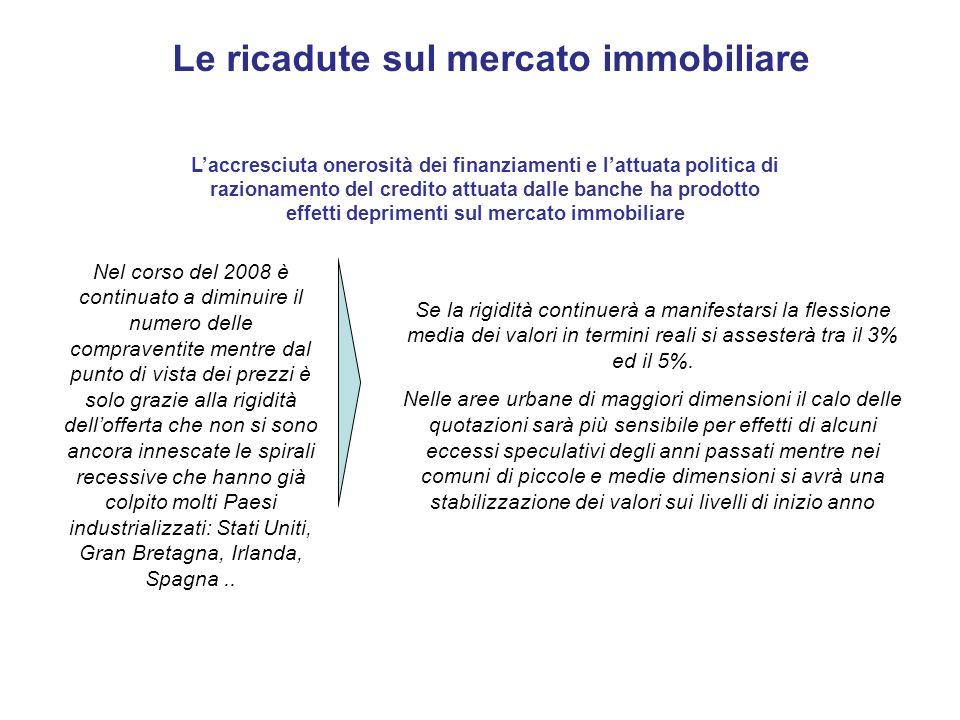 Le ricadute sul mercato immobiliare Laccresciuta onerosità dei finanziamenti e lattuata politica di razionamento del credito attuata dalle banche ha p