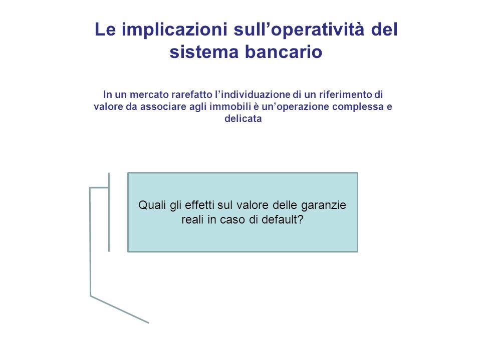 Le implicazioni sulloperatività del sistema bancario In un mercato rarefatto lindividuazione di un riferimento di valore da associare agli immobili è