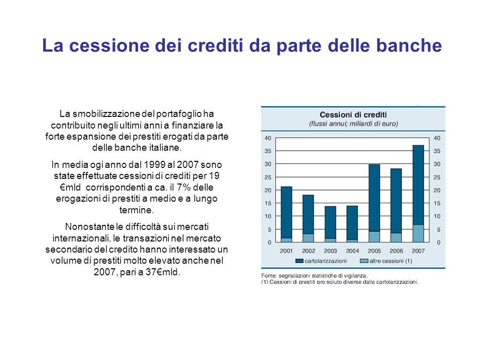 La cessione dei crediti da parte delle banche La smobilizzazione del portafoglio ha contribuito negli ultimi anni a finanziare la forte espansione dei
