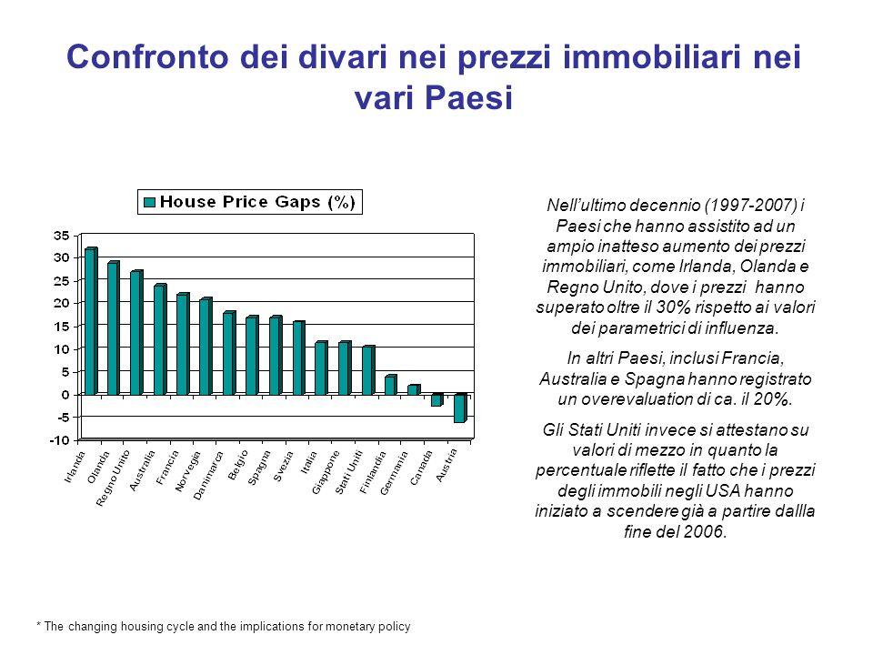 Confronto dei divari nei prezzi immobiliari nei vari Paesi Nellultimo decennio (1997-2007) i Paesi che hanno assistito ad un ampio inatteso aumento de