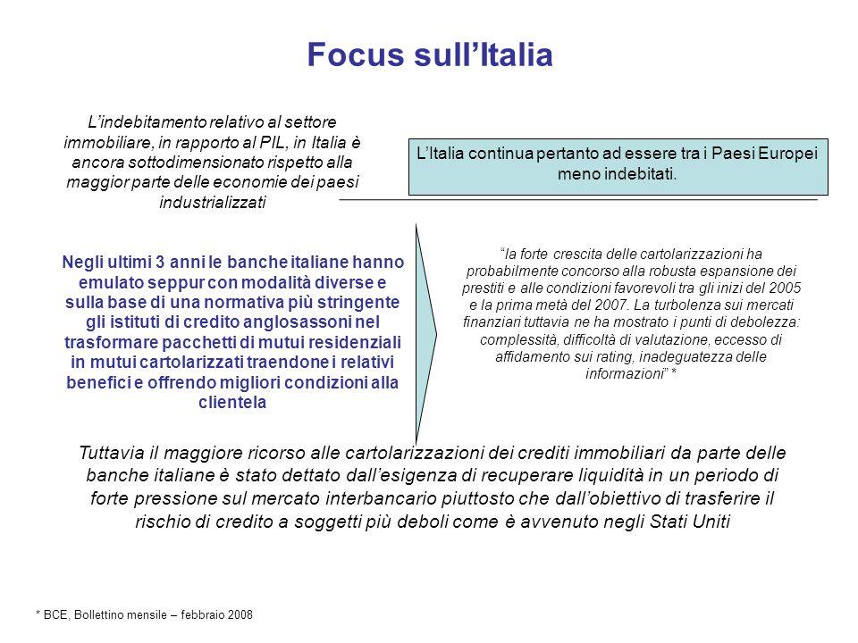 Focus sullItalia Lindebitamento relativo al settore immobiliare, in rapporto al PIL, in Italia è ancora sottodimensionato rispetto alla maggior parte
