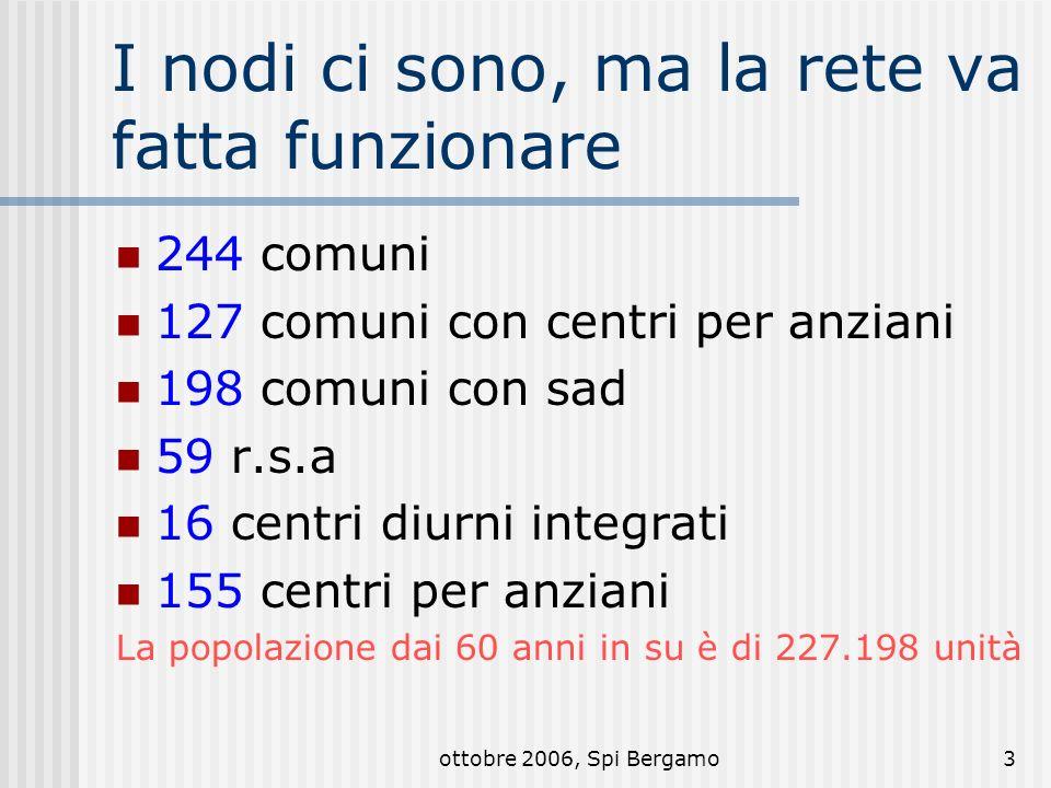 ottobre 2006, Spi Bergamo4 La popolazione anziana (totali >= 65 anni per distretto)