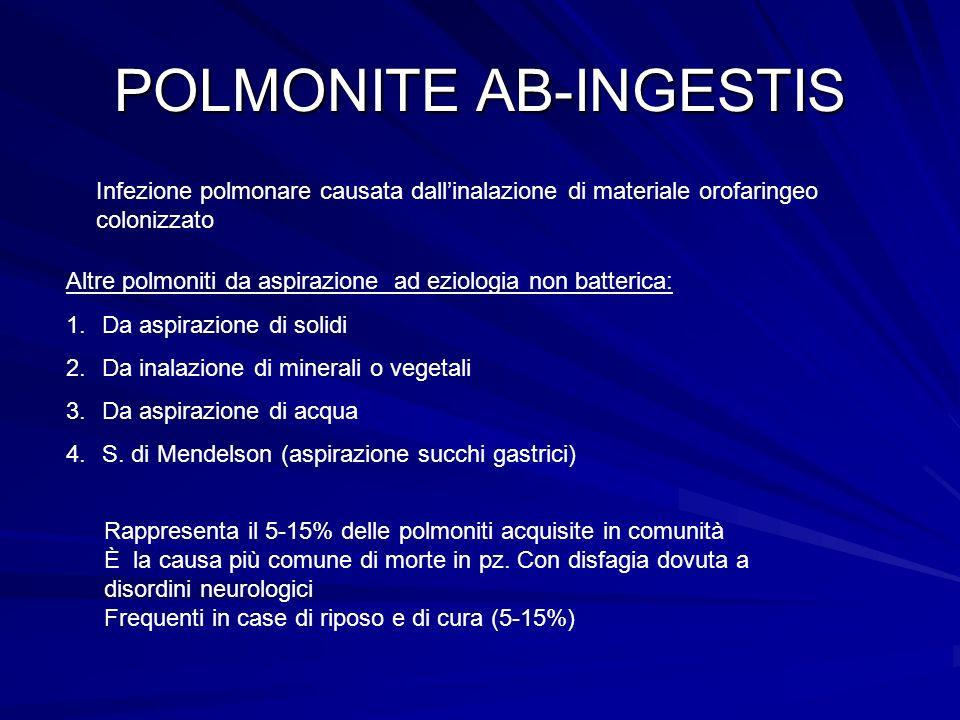 POLMONITE AB-INGESTIS Infezione polmonare causata dallinalazione di materiale orofaringeo colonizzato Altre polmoniti da aspirazione ad eziologia non