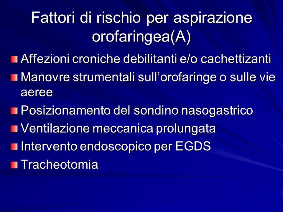 Fattori di rischio per aspirazione orofaringea(A) Affezioni croniche debilitanti e/o cachettizanti Manovre strumentali sullorofaringe o sulle vie aere