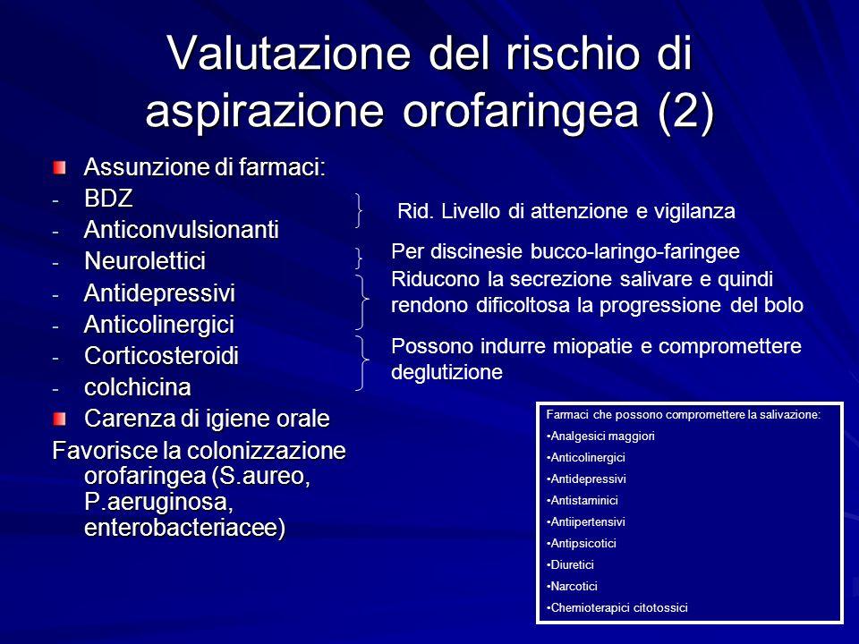 Valutazione del rischio di aspirazione orofaringea (2) Assunzione di farmaci: - BDZ - Anticonvulsionanti - Neurolettici - Antidepressivi - Anticoliner