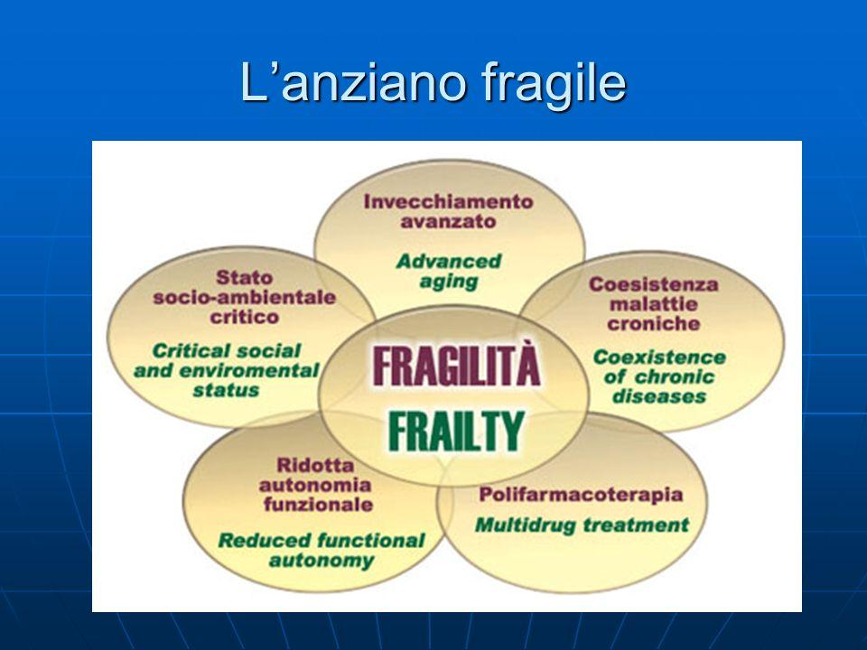 Lanziano fragile