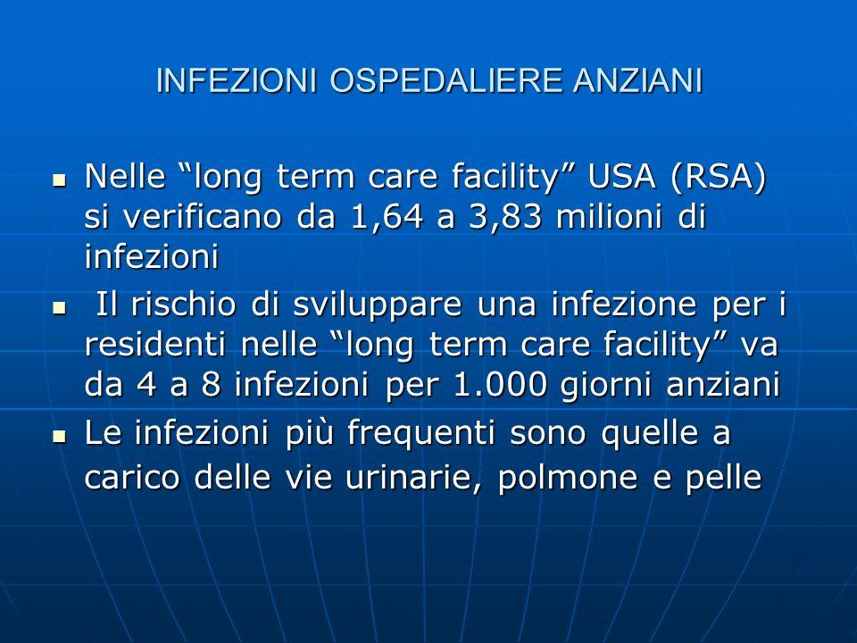 INFEZIONI OSPEDALIERE ANZIANI Nelle long term care facility USA (RSA) si verificano da 1,64 a 3,83 milioni di infezioni Nelle long term care facility