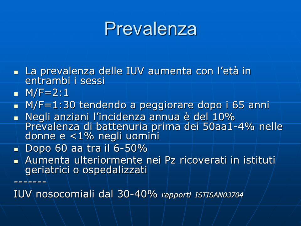 Prevalenza La prevalenza delle IUV aumenta con letà in entrambi i sessi La prevalenza delle IUV aumenta con letà in entrambi i sessi M/F=2:1 M/F=2:1 M
