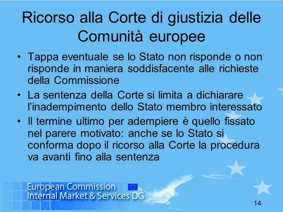 14 Ricorso alla Corte di giustizia delle Comunità europee Tappa eventuale se lo Stato non risponde o non risponde in maniera soddisfacente alle richie