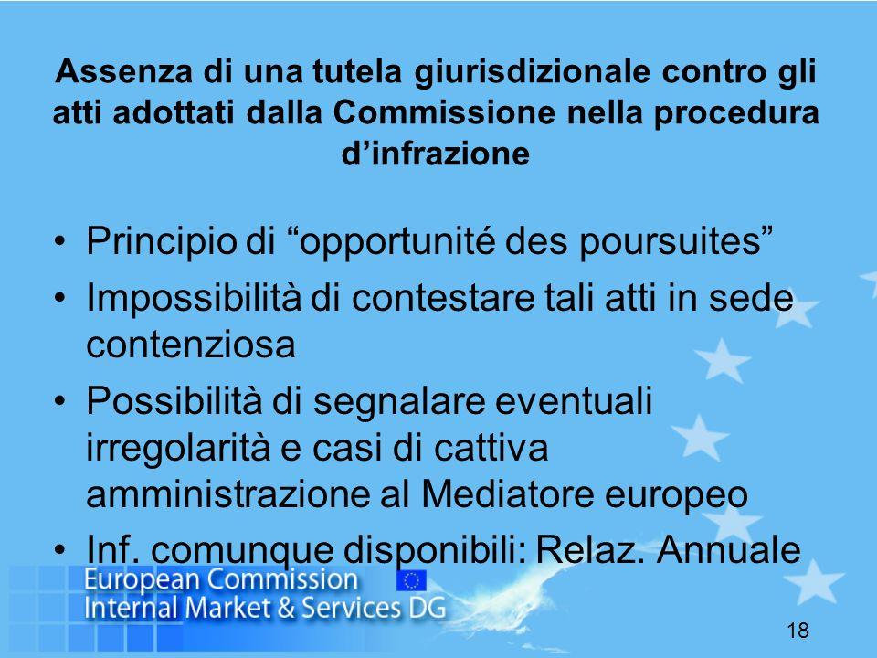 18 Assenza di una tutela giurisdizionale contro gli atti adottati dalla Commissione nella procedura dinfrazione Principio di opportunité des poursuite