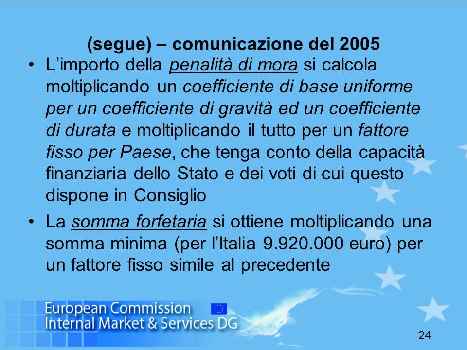 24 (segue) – comunicazione del 2005 Limporto della penalità di mora si calcola moltiplicando un coefficiente di base uniforme per un coefficiente di g