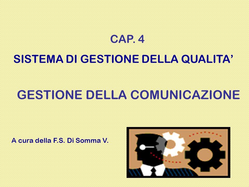 Capitolo 4 Sistema di gestione della qualità Mappatura dei processi Macroprocesso: Gestione della comunicazione Processi: Gestione della comunicazione organizzativa