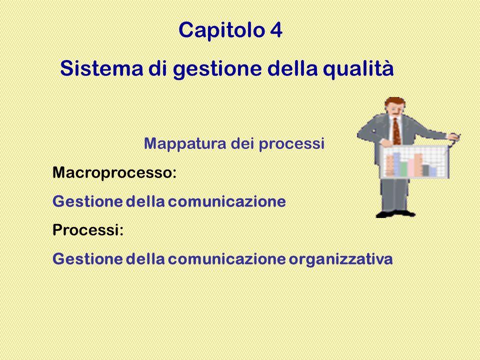Gli obiettivi della strategia della comunicazione Consapevolezza (raggiungere il target con il messaggio) Comprensione (fare in modo che il messaggio