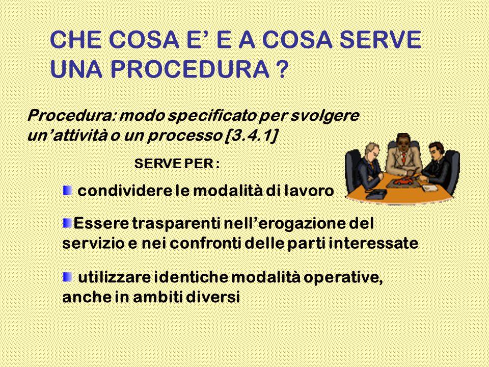 Capitolo 4 Sistema di gestione della qualità Mappatura dei processi Macroprocesso: Gestione della comunicazione Processi: Gestione della comunicazione