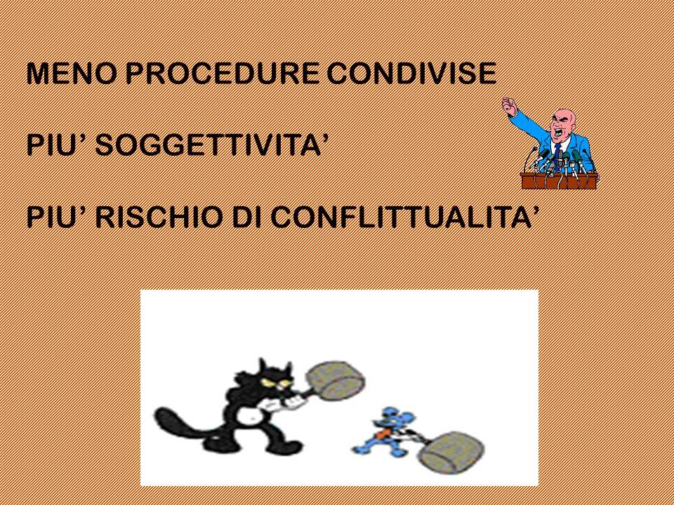 CHE COSA E E A COSA SERVE UNA PROCEDURA ? Procedura: modo specificato per svolgere unattività o un processo [3.4.1] condividere le modalità di lavoro