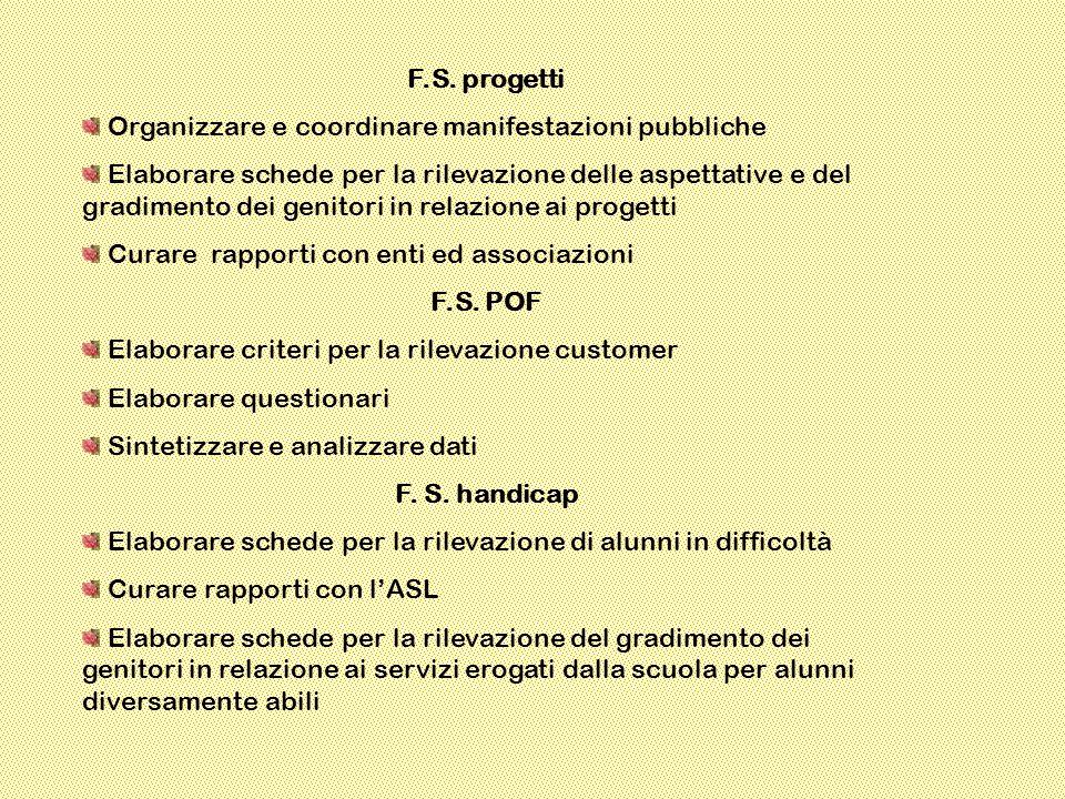 D. S. Promuovere e supportare processi di innovazione organizzativa e di sviluppo Presidiare e coordinare le iniziative di comunicazione Elaborare e d