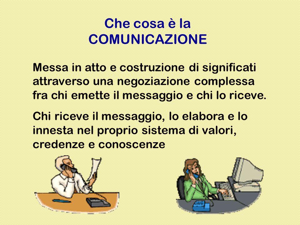 Che cosa è la COMUNICAZIONE Messa in atto e costruzione di significati attraverso una negoziazione complessa fra chi emette il messaggio e chi lo riceve.