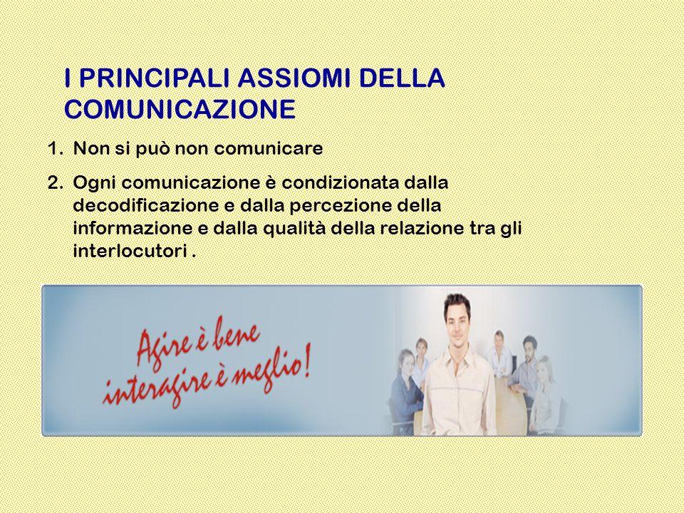 I PRINCIPALI ASSIOMI DELLA COMUNICAZIONE 1.Non si può non comunicare 2.Ogni comunicazione è condizionata dalla decodificazione e dalla percezione della informazione e dalla qualità della relazione tra gli interlocutori.