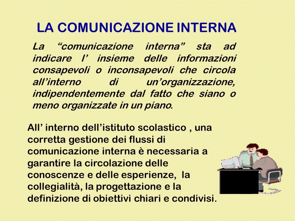 LA COMUNICAZIONE INTERNA La comunicazione interna sta ad indicare l insieme delle informazioni consapevoli o inconsapevoli che circola allinterno di unorganizzazione, indipendentemente dal fatto che siano o meno organizzate in un piano.