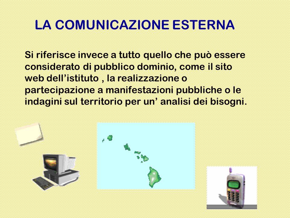 LA COMUNICAZIONE ESTERNA Si riferisce invece a tutto quello che può essere considerato di pubblico dominio, come il sito web dellistituto, la realizzazione o partecipazione a manifestazioni pubbliche o le indagini sul territorio per un analisi dei bisogni.