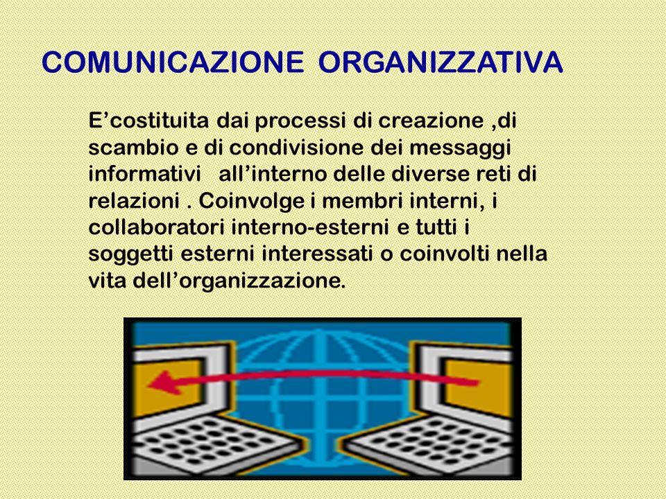 Ecostituita dai processi di creazione,di scambio e di condivisione dei messaggi informativi allinterno delle diverse reti di relazioni.