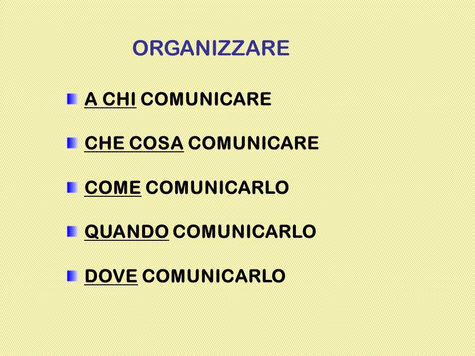 A CHI COMUNICARE CHE COSA COMUNICARE COME COMUNICARLO QUANDO COMUNICARLO DOVE COMUNICARLO ORGANIZZARE