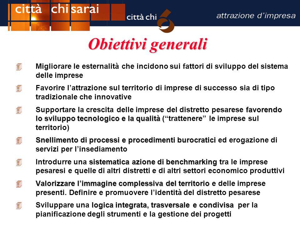 Obiettivi generali 4Migliorare le esternalità che incidono sui fattori di sviluppo del sistema delle imprese 4Favorire lattrazione sul territorio di i