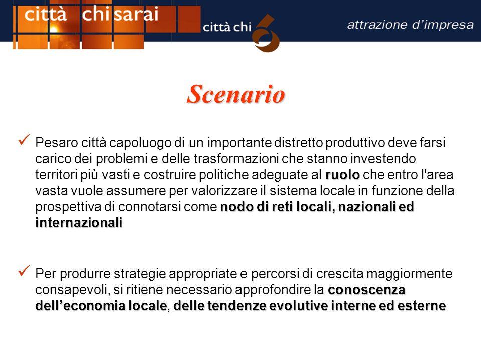 Scenario ruolo nodo di reti locali, nazionali ed internazionali Pesaro città capoluogo di un importante distretto produttivo deve farsi carico dei pro