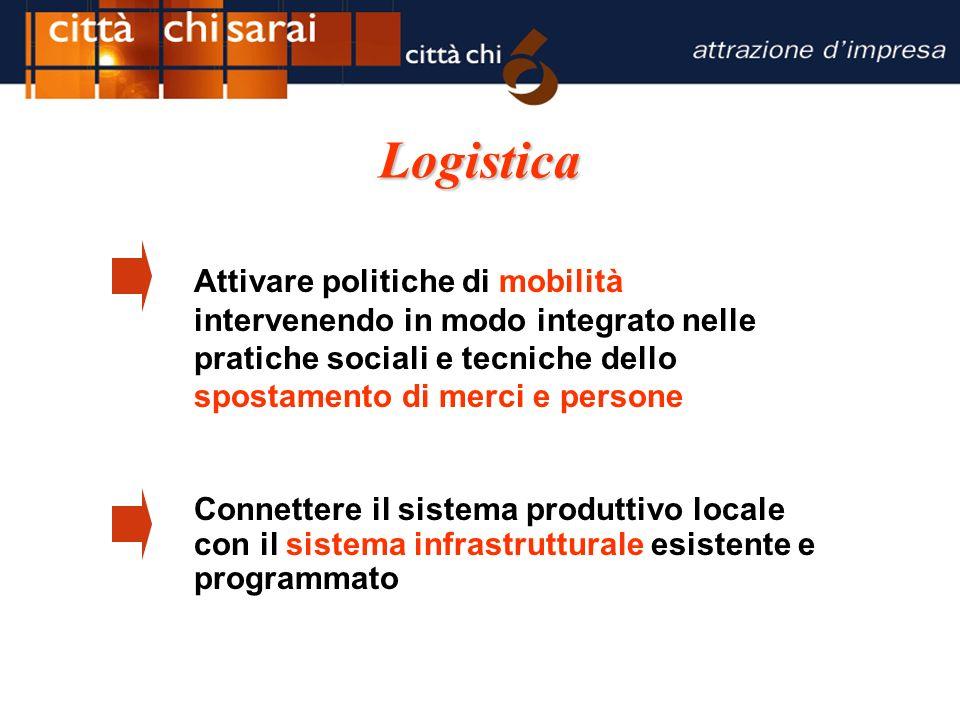 Logistica Connettere il sistema produttivo locale con il sistema infrastrutturale esistente e programmato Attivare politiche di mobilità intervenendo in modo integrato nelle pratiche sociali e tecniche dello spostamento di merci e persone