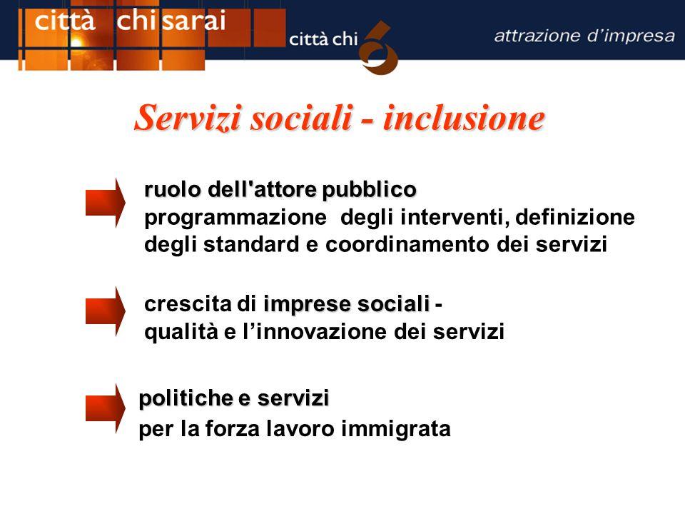 Servizi sociali - inclusione imprese sociali crescita di imprese sociali - qualità e linnovazione dei servizi politiche e servizi per la forza lavoro immigrata ruolo dell attore pubblico programmazione degli interventi, definizione degli standard e coordinamento dei servizi