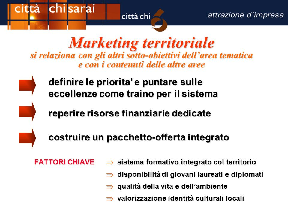 Marketing territoriale si relaziona con gli altri sotto-obiettivi dellarea tematica e con i contenuti delle altre aree FATTORI CHIAVE sistema formativ