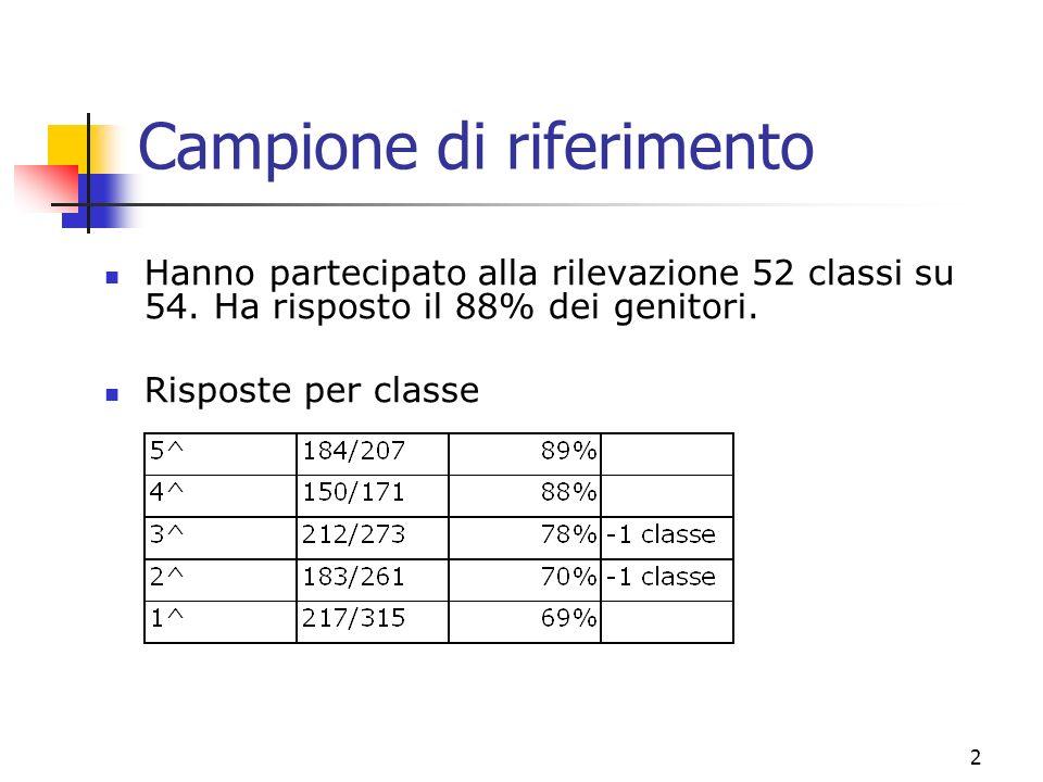 2 Campione di riferimento Hanno partecipato alla rilevazione 52 classi su 54.