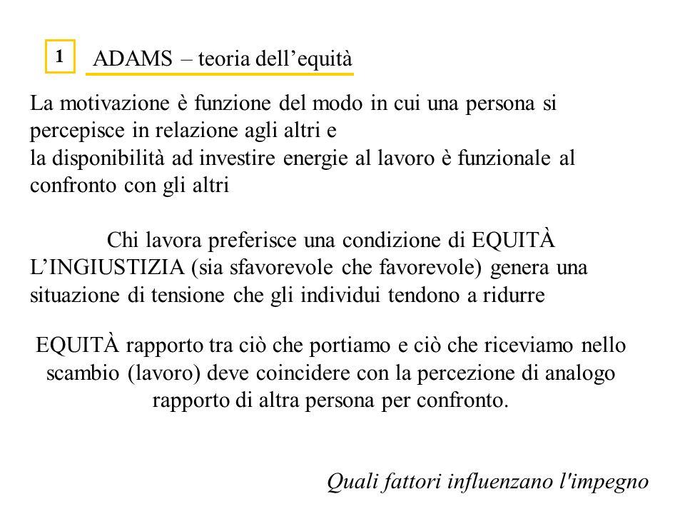 ADAMS – teoria dellequità 1 La motivazione è funzione del modo in cui una persona si percepisce in relazione agli altri e la disponibilità ad investir