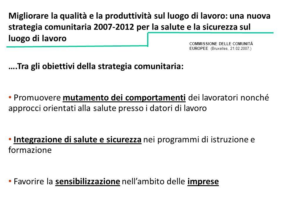 ….Tra gli obiettivi della strategia comunitaria: Promuovere mutamento dei comportamenti dei lavoratori nonché approcci orientati alla salute presso i
