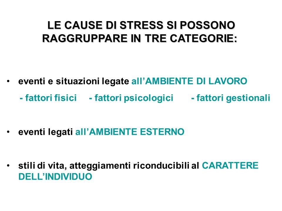 LE CAUSE DI STRESS SI POSSONO RAGGRUPPARE IN TRE CATEGORIE: eventi e situazioni legate allAMBIENTE DI LAVORO - fattori fisici - fattori psicologici -