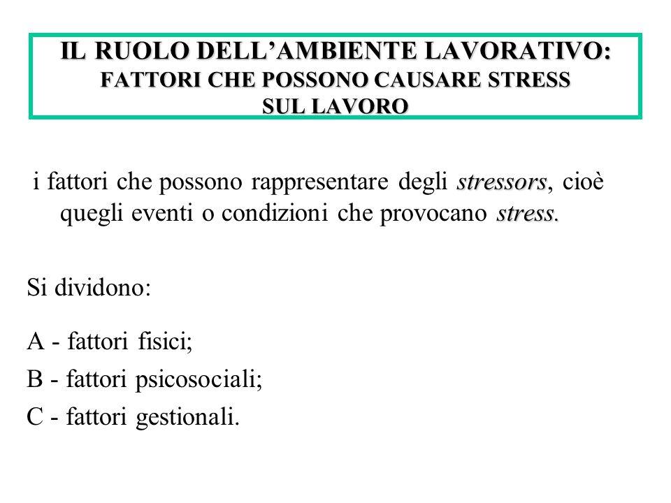 IL RUOLO DELLAMBIENTE LAVORATIVO: FATTORI CHE POSSONO CAUSARE STRESS SUL LAVORO stressors stress. i fattori che possono rappresentare degli stressors,