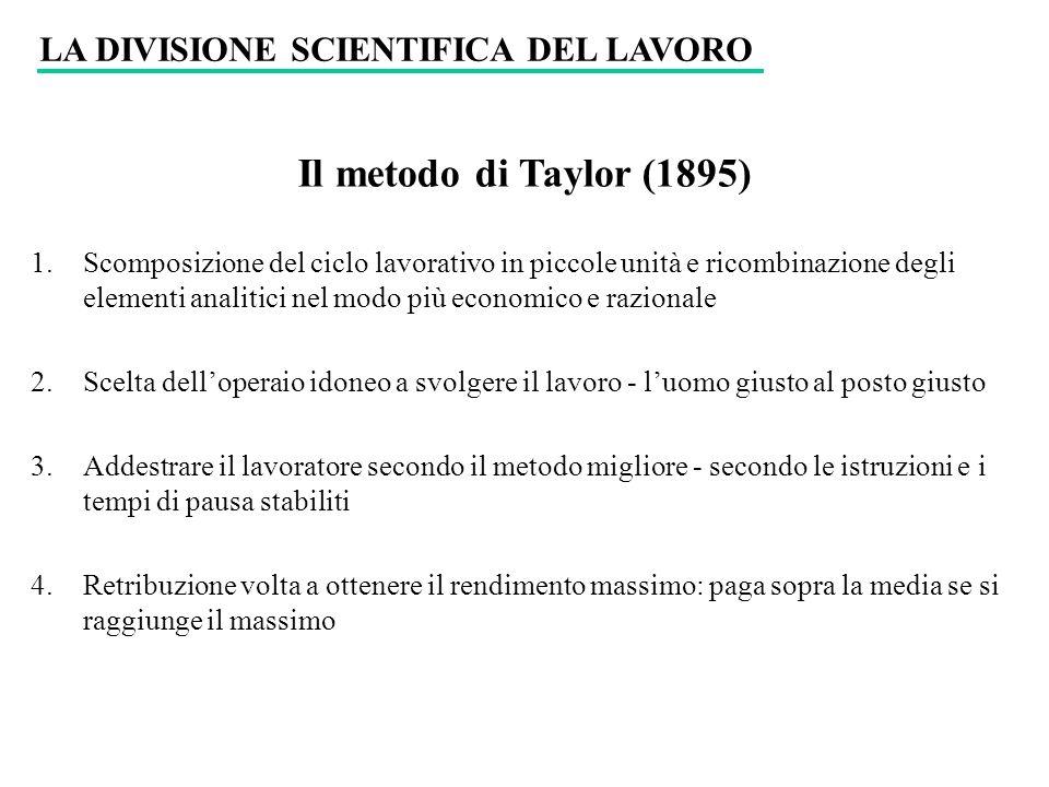 Il metodo di Taylor (1895) 1.Scomposizione del ciclo lavorativo in piccole unità e ricombinazione degli elementi analitici nel modo più economico e ra