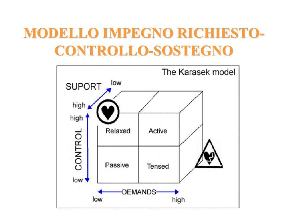 MODELLO IMPEGNO RICHIESTO- CONTROLLO-SOSTEGNO