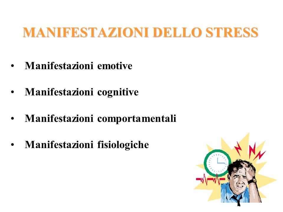 Manifestazioni emotive Manifestazioni cognitive Manifestazioni comportamentali Manifestazioni fisiologiche