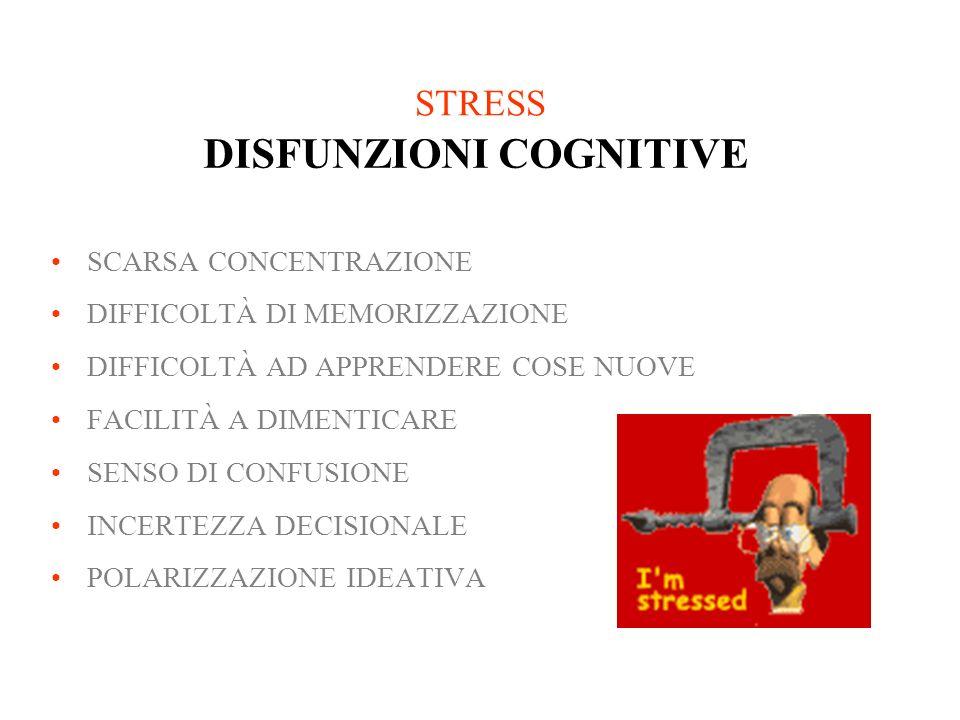 STRESS DISFUNZIONI COGNITIVE SCARSA CONCENTRAZIONE DIFFICOLTÀ DI MEMORIZZAZIONE DIFFICOLTÀ AD APPRENDERE COSE NUOVE FACILITÀ A DIMENTICARE SENSO DI CO