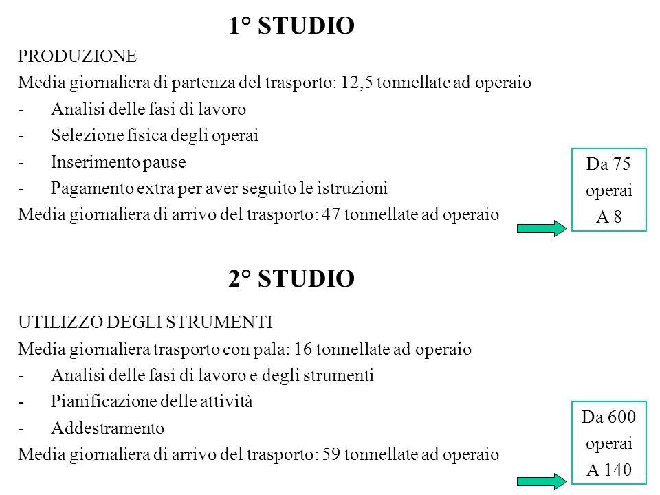 Hersey e Blanchard (1982) Quattro stili: 1.Direttivo 2.Persuasivo 3.Partecipativo 4.Delegante Tre variabili: 1.Comportamento direttivo (orientamento al compito) 2.Supporto emotivo e relazionale (orientamento alle relazioni) 3.Livello di maturità dei collaboratori (capacità di assumersi le responsabilità).