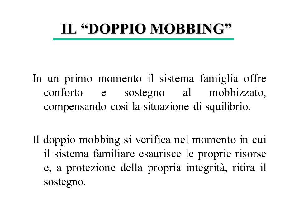 IL DOPPIO MOBBING In un primo momento il sistema famiglia offre conforto e sostegno al mobbizzato, compensando così la situazione di squilibrio. Il do