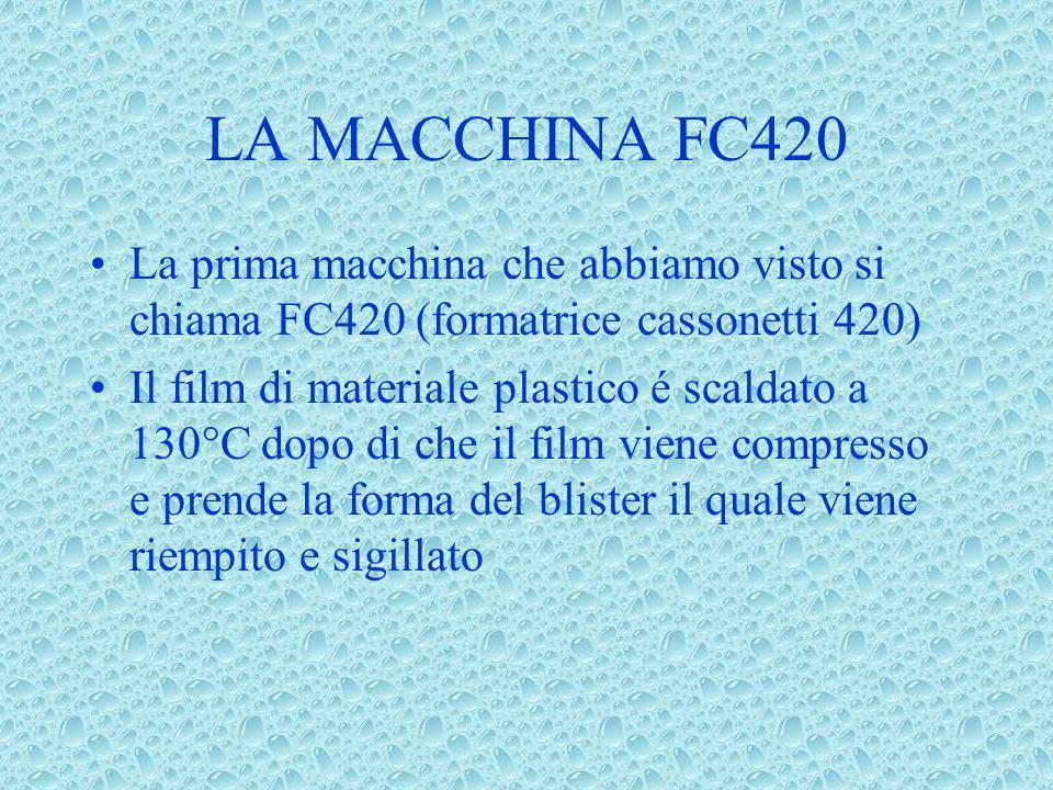 LA MACCHINA FC420 La prima macchina che abbiamo visto si chiama FC420 (formatrice cassonetti 420) Il film di materiale plastico é scaldato a 130°C dop