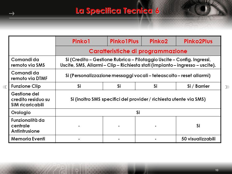 10 La Specifica Tecnica 6 Pinko1Pinko1PlusPinko2Pinko2Plus Caratteristiche di programmazione Comandi da remoto via SMS Si (Credito – Gestione Rubrica