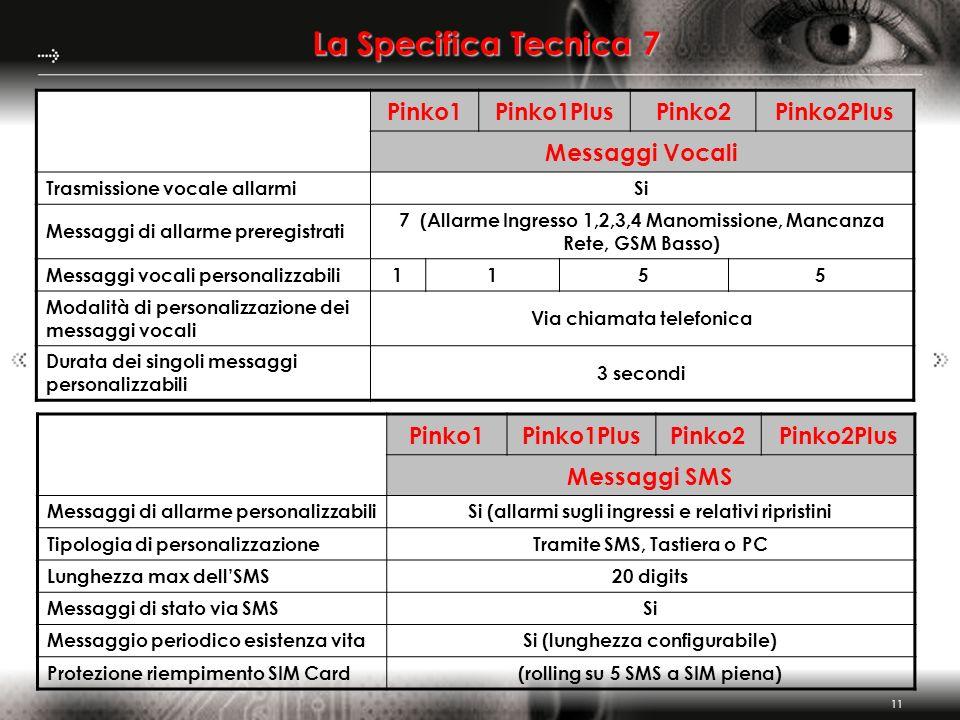 11 La Specifica Tecnica 7 Pinko1Pinko1PlusPinko2Pinko2Plus Messaggi Vocali Trasmissione vocale allarmiSi Messaggi di allarme preregistrati 7 (Allarme