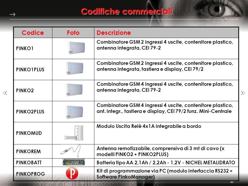 33 Codifiche commerciali CodiceFotoDescrizione PINKO1 Combinatore GSM 2 ingressi 4 uscite, contenitore plastico, antenna integrata, CEI 79-2 PINKO1PLU
