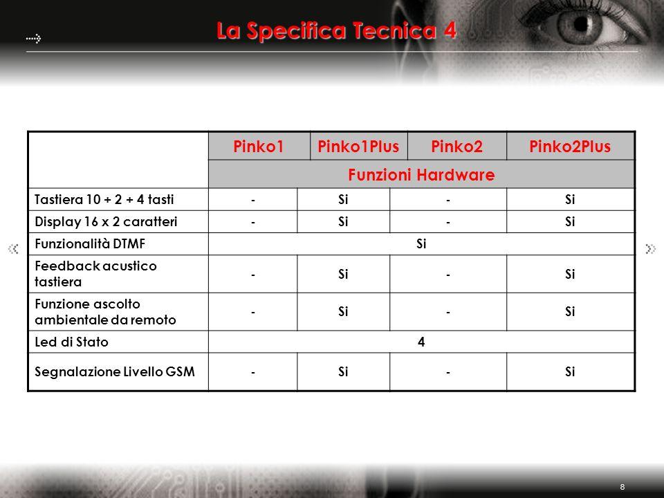 8 La Specifica Tecnica 4 Pinko1Pinko1PlusPinko2Pinko2Plus Funzioni Hardware Tastiera 10 + 2 + 4 tasti-Si- Display 16 x 2 caratteri-Si- Funzionalità DT