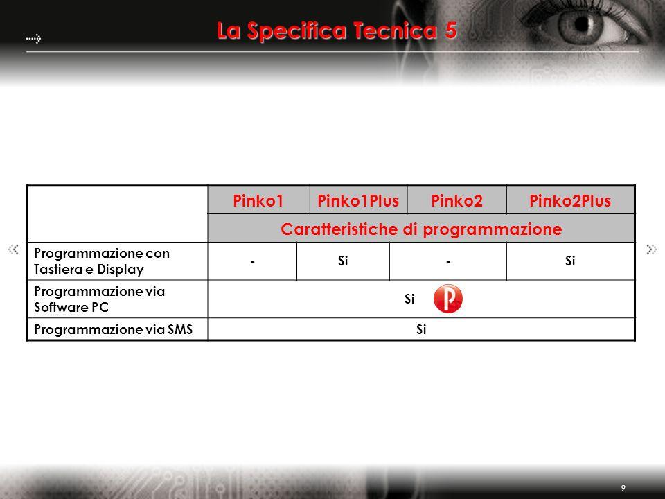9 La Specifica Tecnica 5 Pinko1Pinko1PlusPinko2Pinko2Plus Caratteristiche di programmazione Programmazione con Tastiera e Display -Si- Programmazione