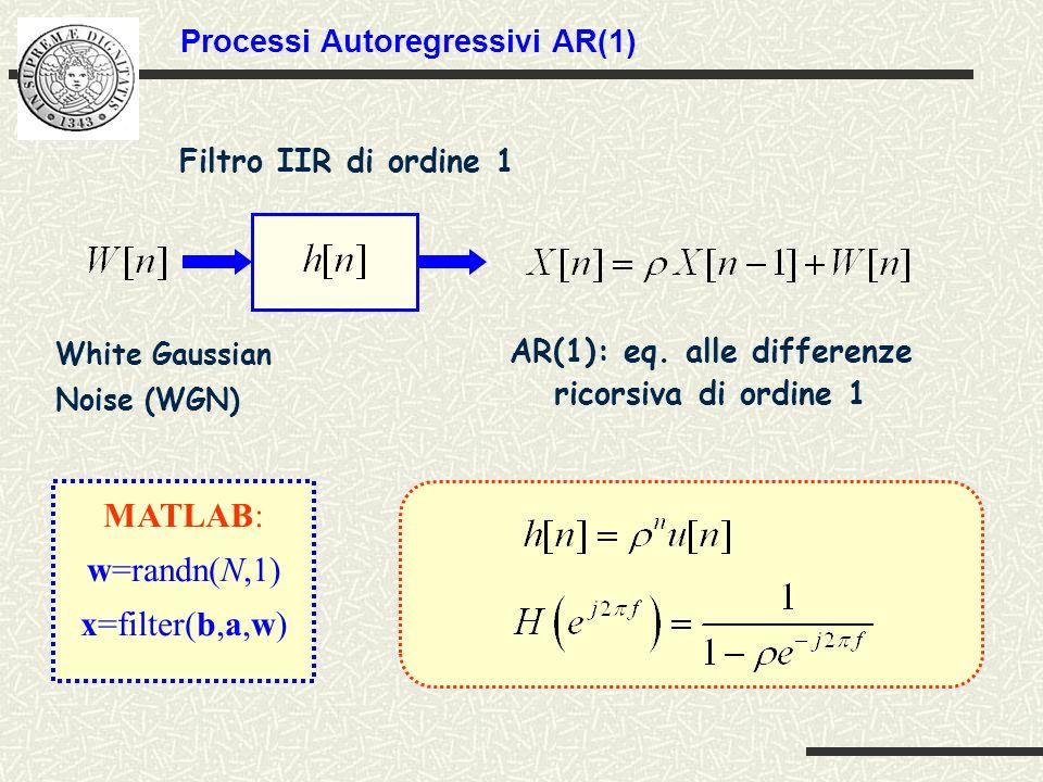 Processi Autoregressivi AR(1) AR(1): eq. alle differenze ricorsiva di ordine 1 MATLAB: w=randn(N,1) x=filter(b,a,w) White Gaussian Noise (WGN) Filtro