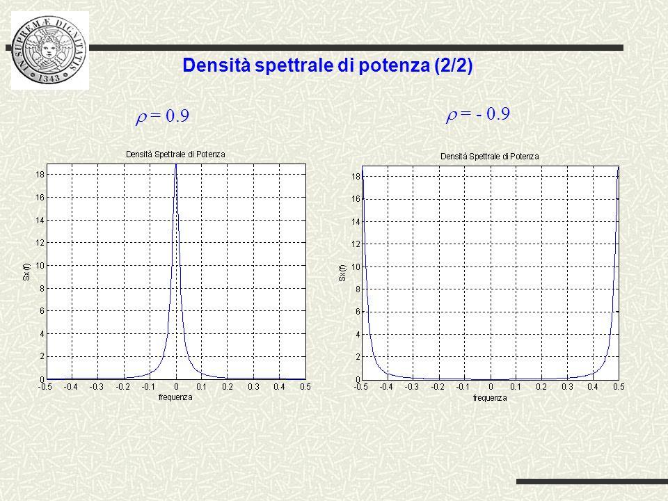 Densità spettrale di potenza (2/2) = - 0.9 = 0.9
